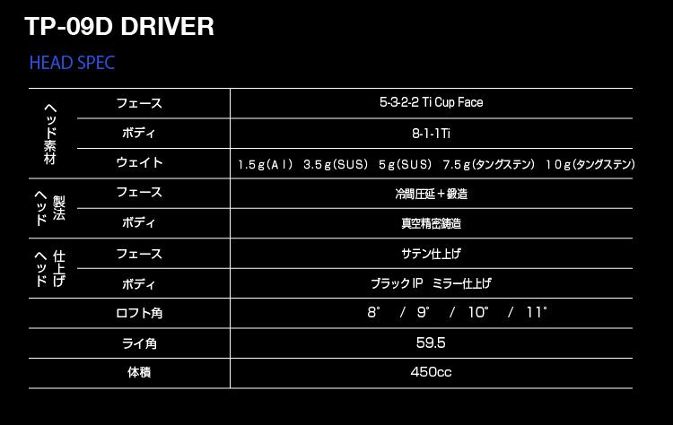 KAMUI (カムイ) TP-09D