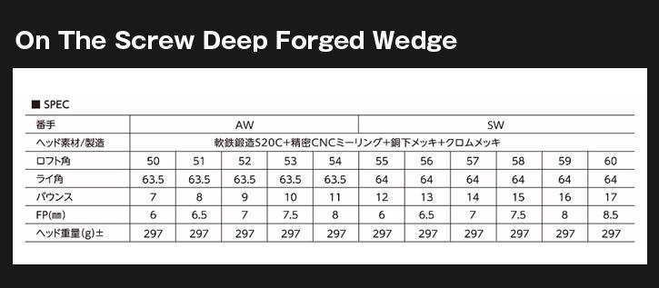 Muziik (ムジーク) On The Screw (オン・ザ・スクリュー) Deep Forged ウェッジ