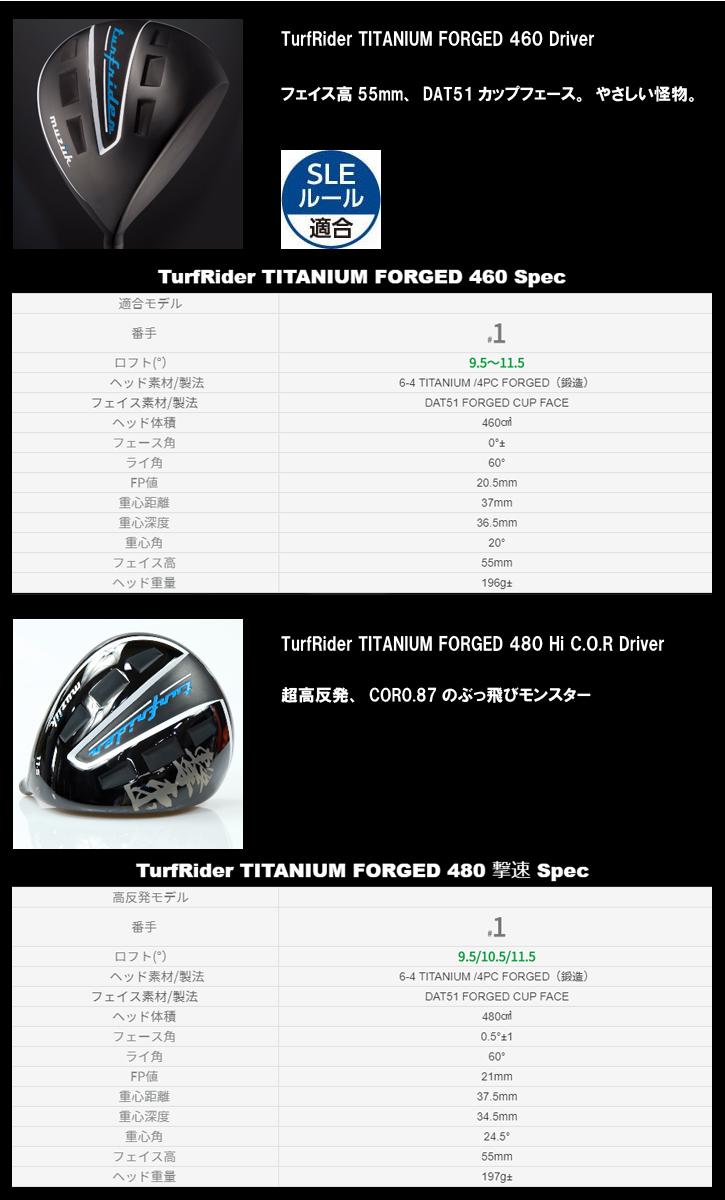 Muziik (ムジーク) TurfRider TITANIUM FORGED 460 ドライバー