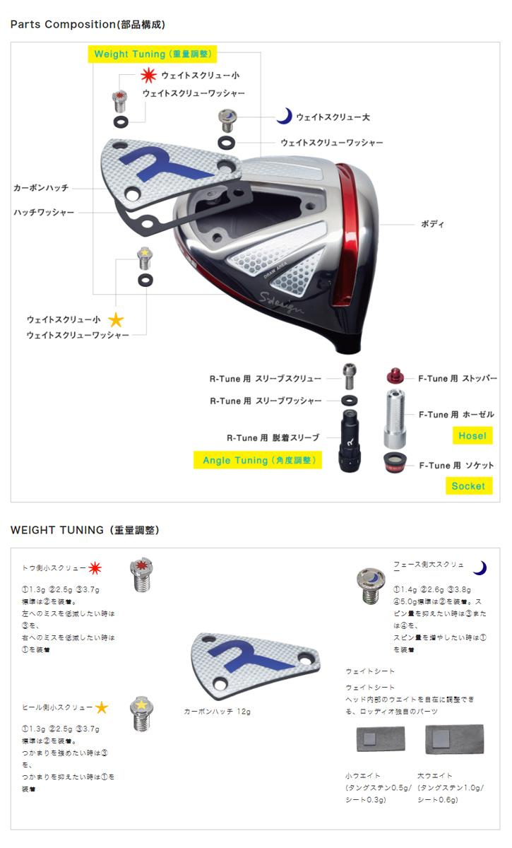 RODDIO (ロッディオ) S-Design Oversize Head