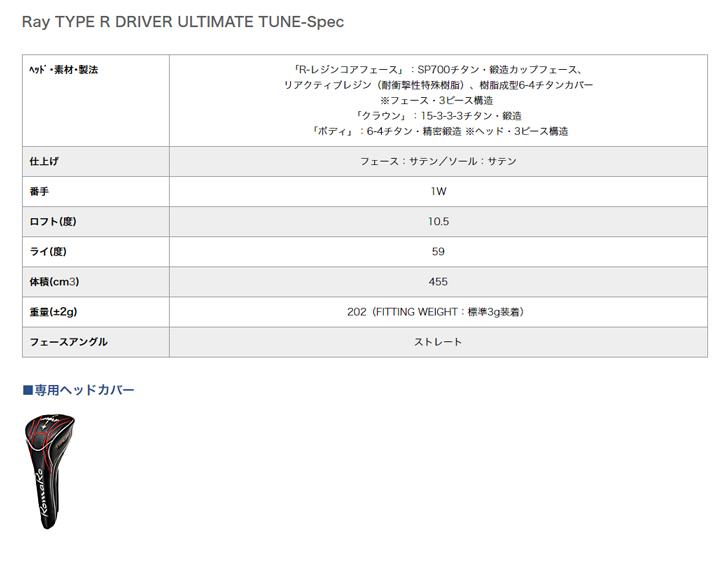 RomaRo (ロマロ) Ray Type R ドライバー ULTIMATE TUNE