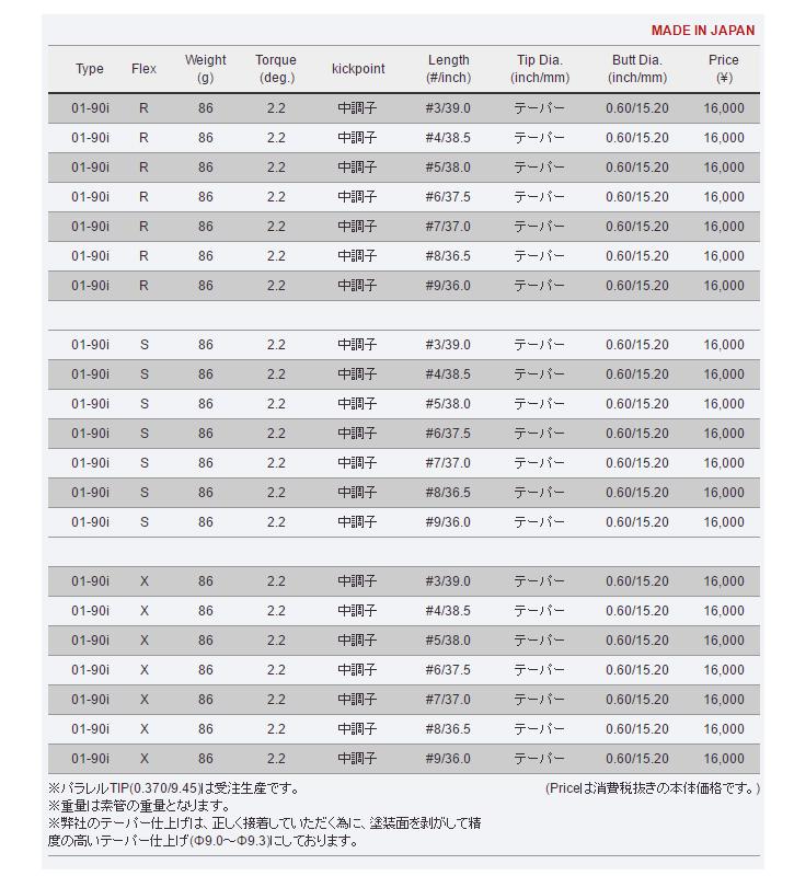 オリムピック DERAMAX (デラマックス) DM01-50i/75i/90i