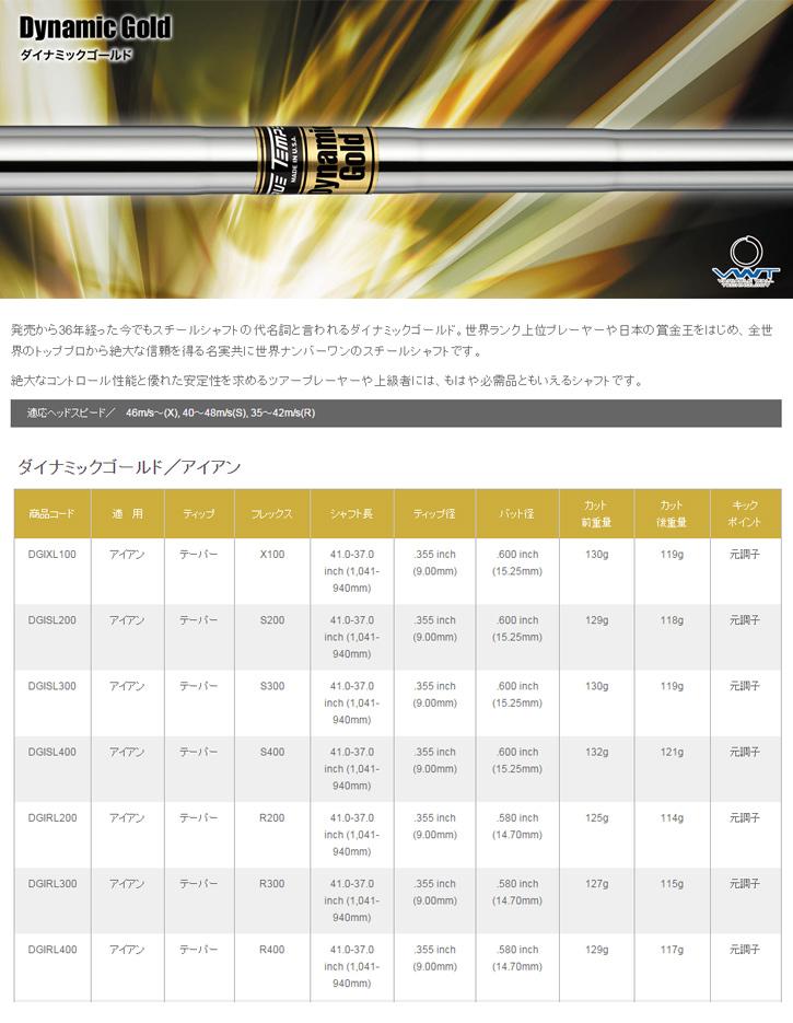 トゥルーテンパー Dynamic Gold (ダイナミックゴールド)