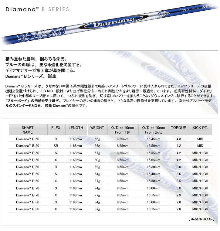 三菱ケミカル Diamana B (ディアマナ B)