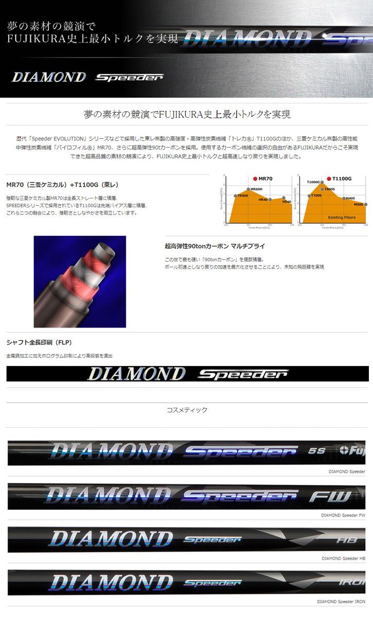 フジクラ DIAMOND Speeder FW (ダイヤモンド スピーダーFW)