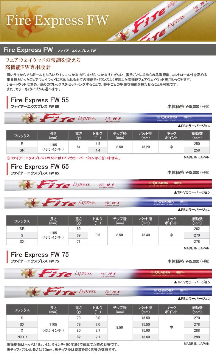 コンポジットテクノ Fire Express FW (ファイアーエクスプレス FW)