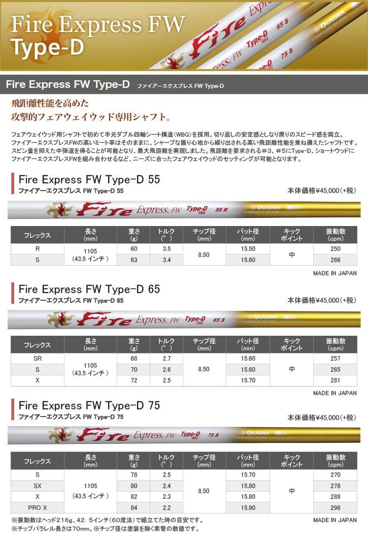 コンポジットテクノ Fire Express FW Type-D (ファイアーエクスプレス FW Type-D)