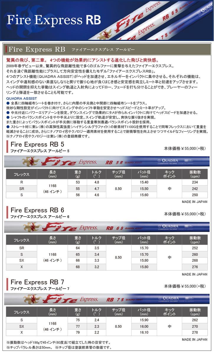 コンポジットテクノ Fire Express (ファイアーエクスプレス) RB