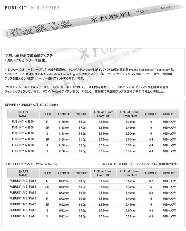 三菱ケミカル FUBUKI Ai2 (フブキ Ai2)