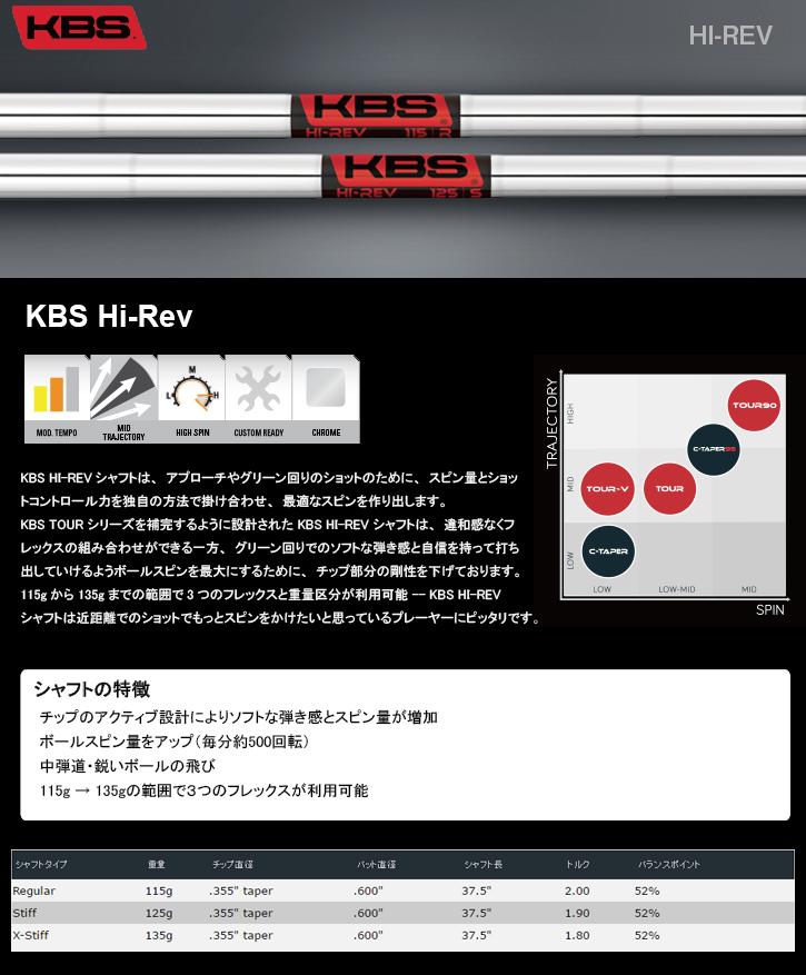 KBS Hi Rev