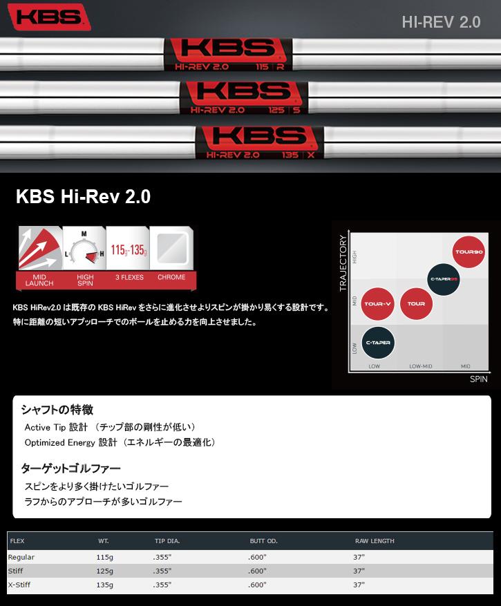 KBS Hi-Rev 2.0