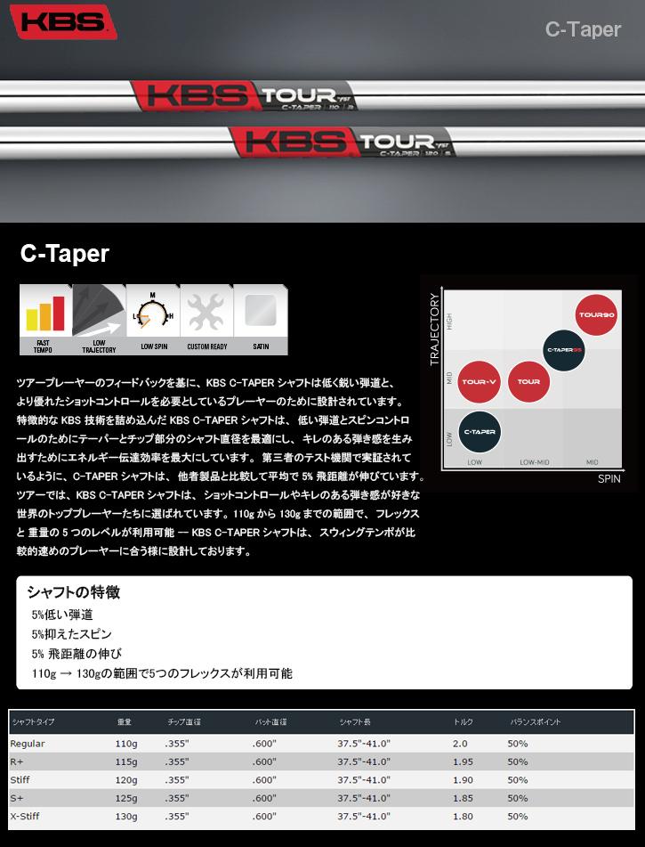 KBS C-Taper