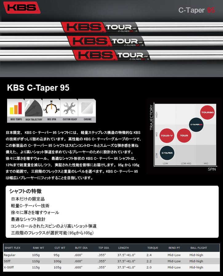 KBS C-Taper95