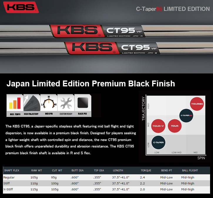 KBS C-Taper 95(BLACK)