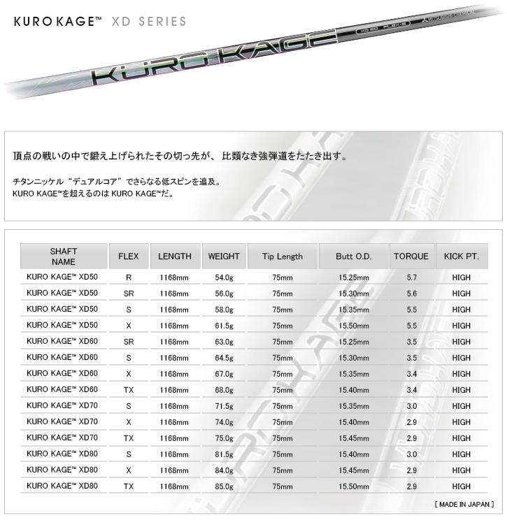 三菱ケミカル KURO KAGE XD (クロカゲ XD)