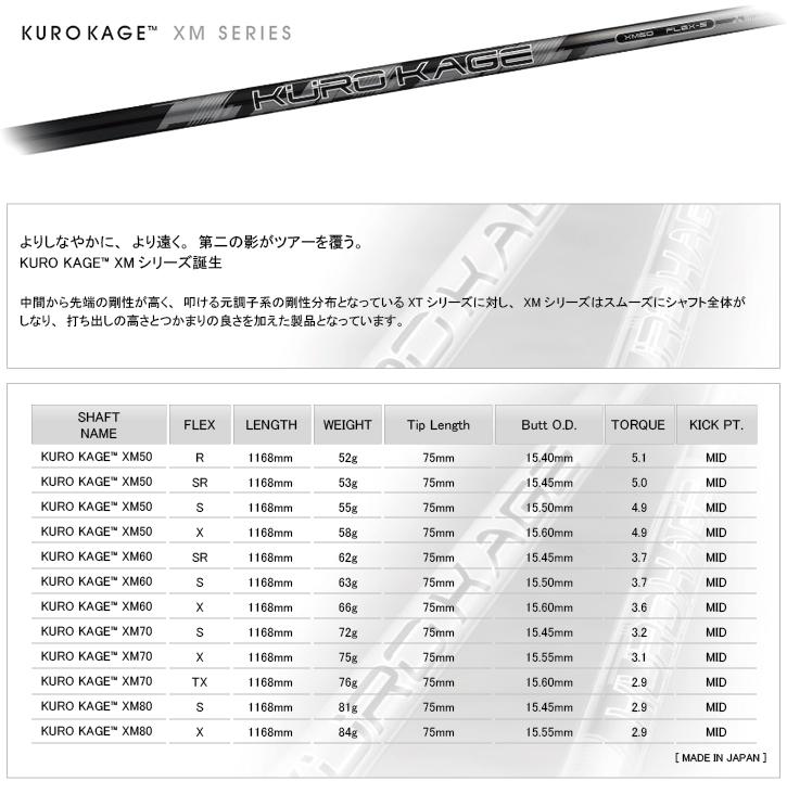 三菱ケミカル KURO KAGE XM (クロカゲ XM)