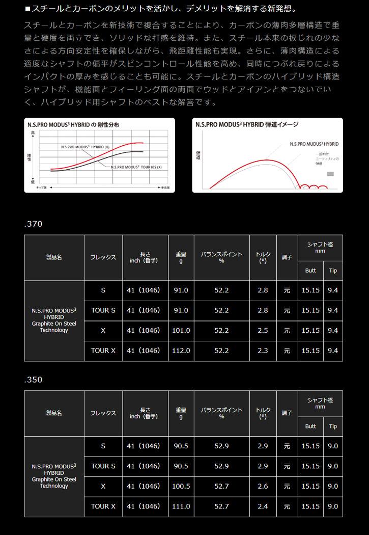 日本シャフト N.S.PRO MODUS3 HYBRID