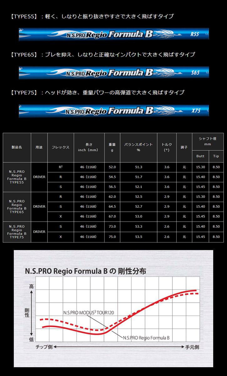 日本シャフト N.S.PRO Regio formula B (レジオフォーミュラ B)