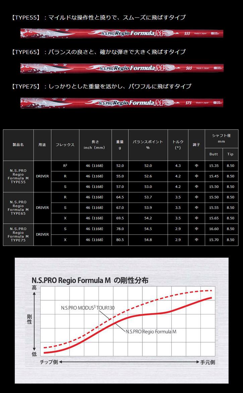 日本シャフト N.S.PRO Regio formula M (レジオフォーミュラ M)