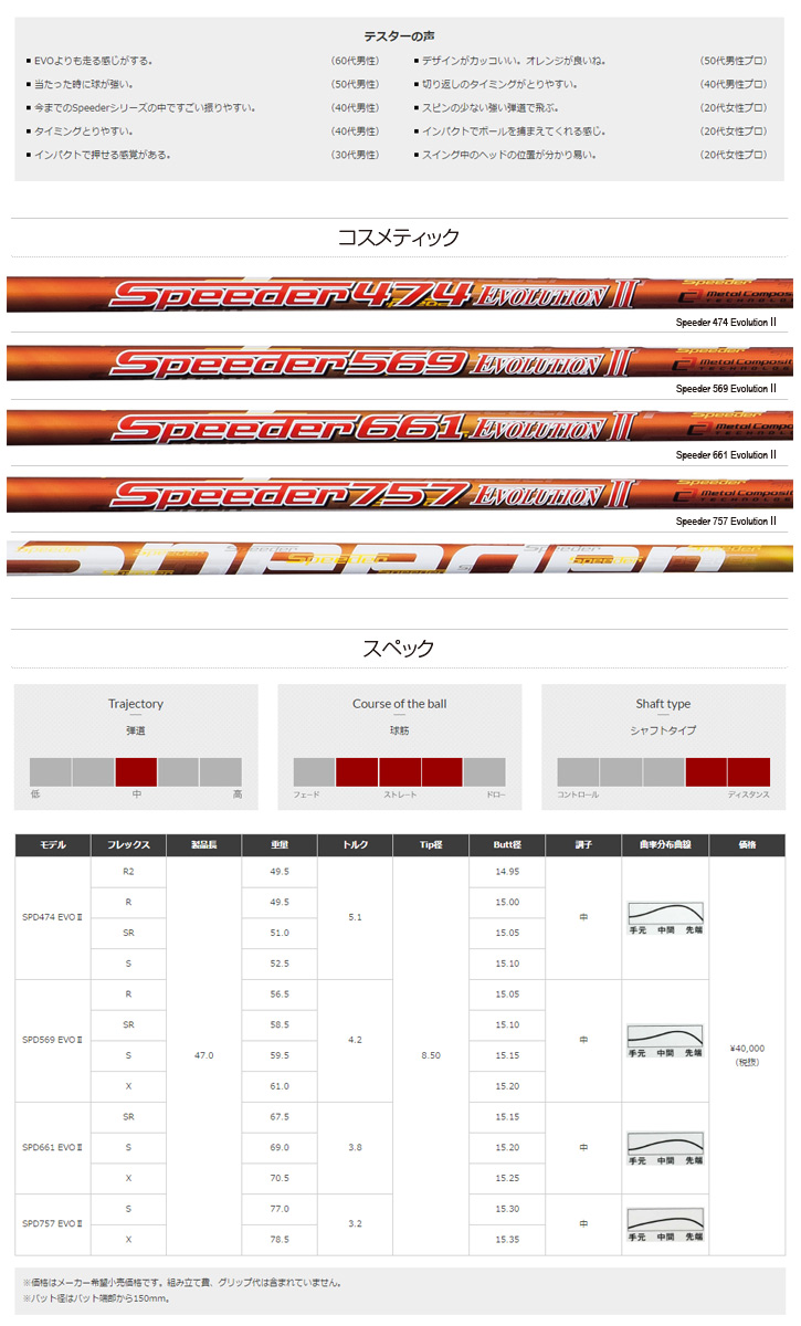 フジクラ Speeder Evolution II (スピーダーエボリューション 2)