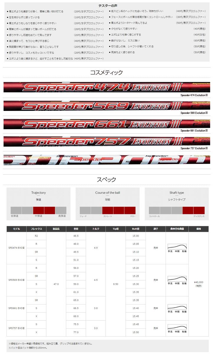 フジクラ Speeder Evolution III (スピーダーエボリューション 3)