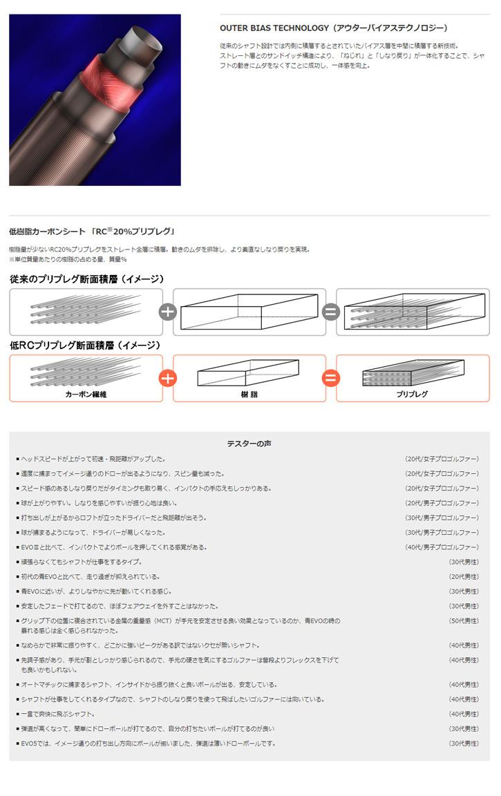 フジクラ Speeder EVOLUTION 5 (スピーダーエボリューション 5)