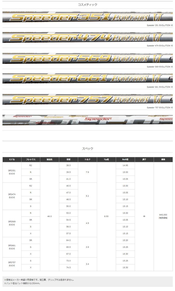 フジクラ Speeder EVOLUTION 6 (スピーダーエボリューション 6)