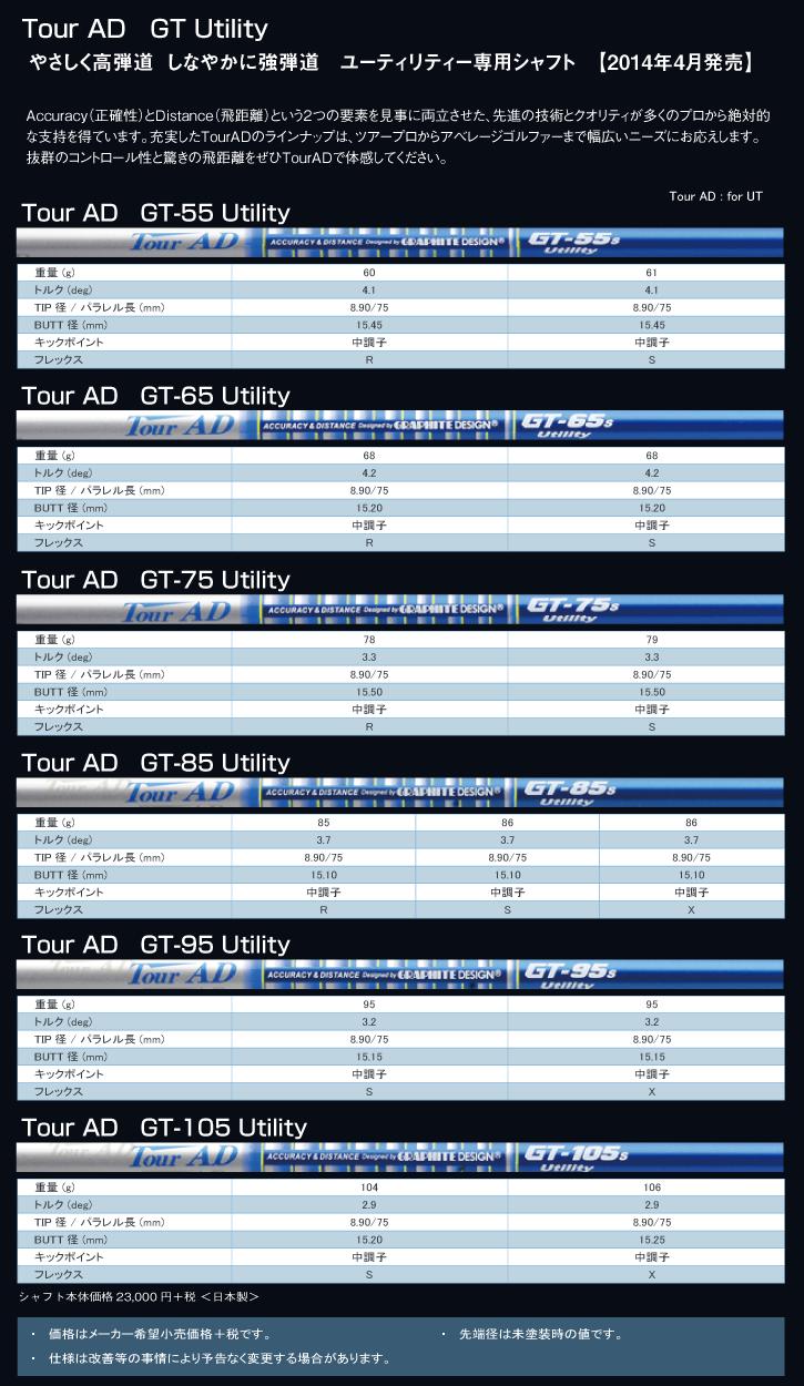 グラファイトデザイン Tour AD GT Utility (ツアーAD GT Utility)